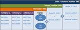 Kurs za interne – eksterne auditore za ISO standarde - Mobes Quality d.o.o.