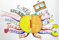 Kurs brzog učenja i mape uma - Akademija znanja