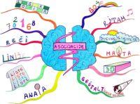 Besplatan promo čas - Škola stranih jezika MOGI