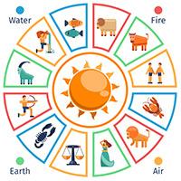 Škola Zapadne Astrologije